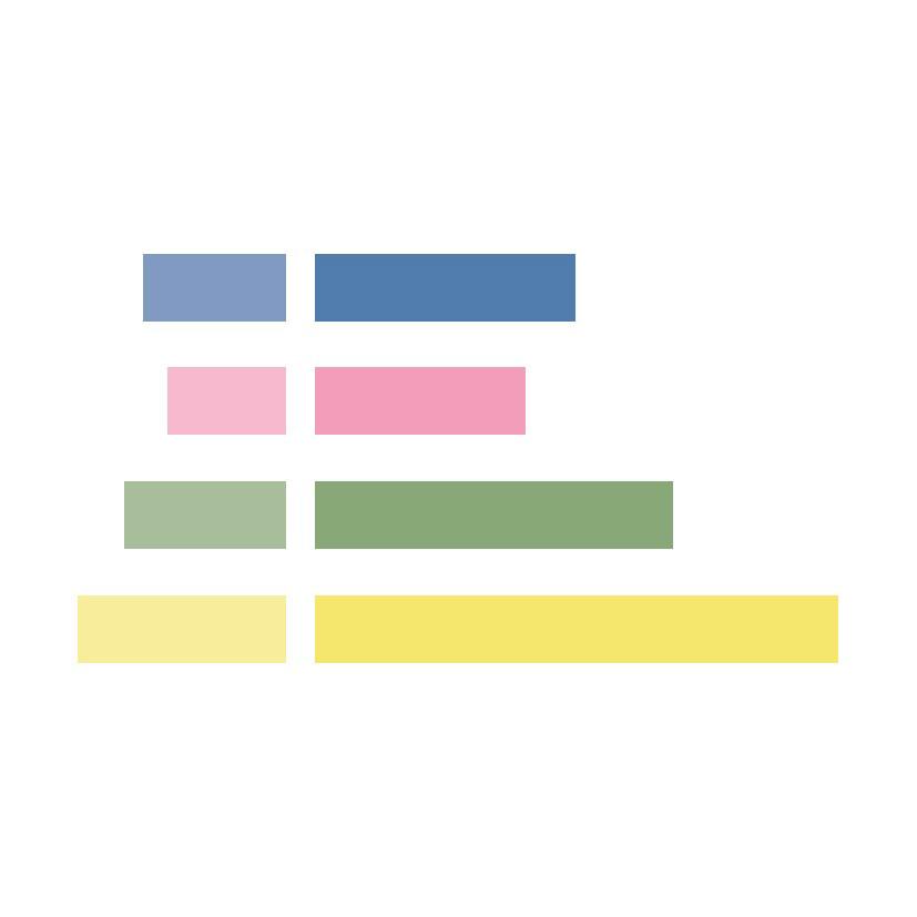 Markenbildung: Unsere Farben